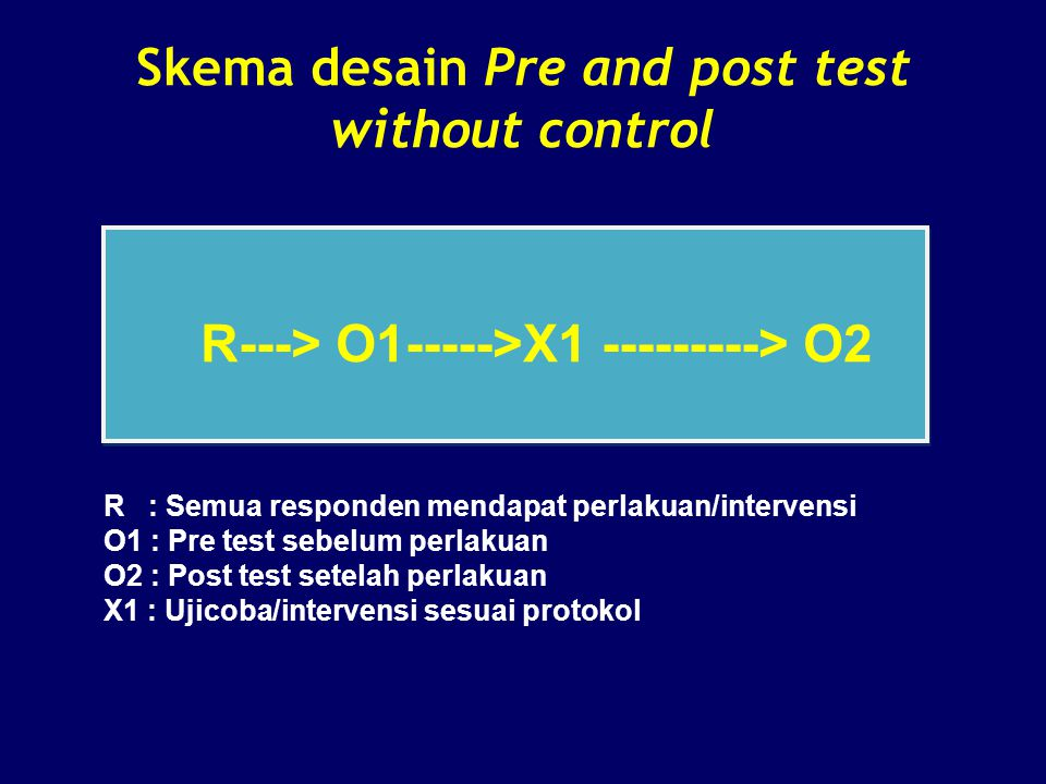 Skema desain Pre and post test without control
