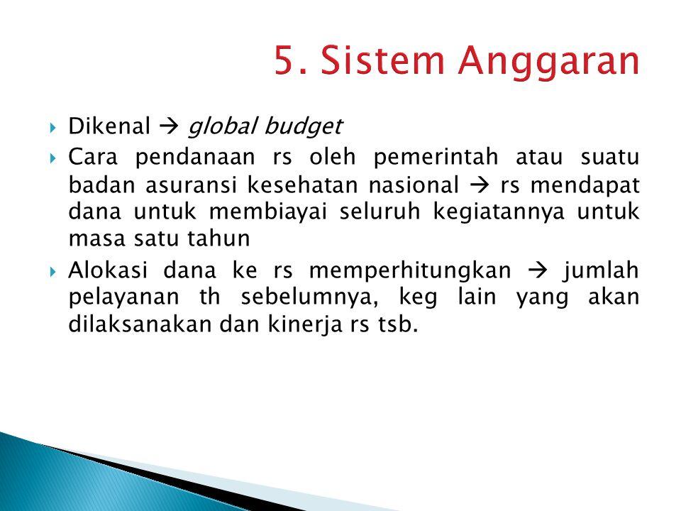 5. Sistem Anggaran Dikenal  global budget