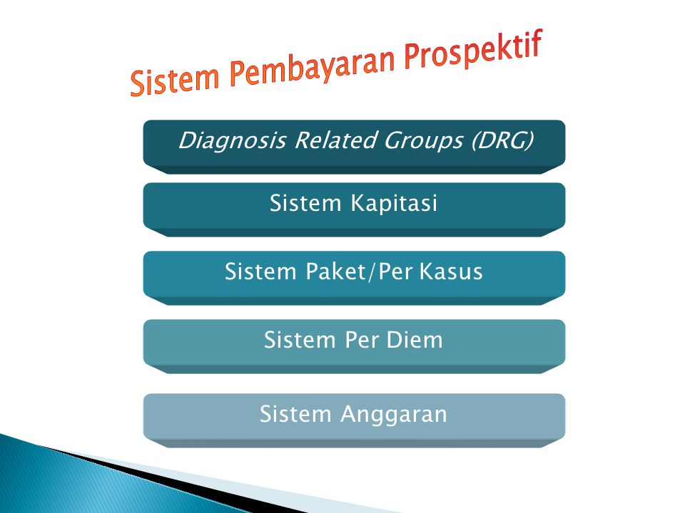 Sistem Pembayaran Prospektif
