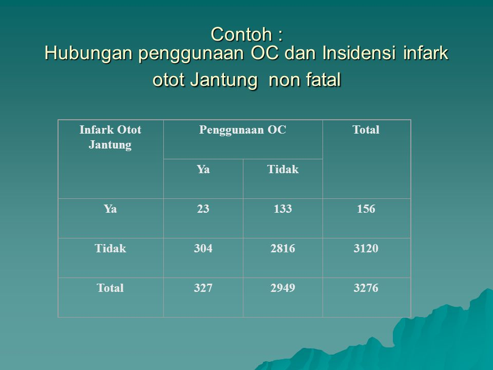 Contoh : Hubungan penggunaan OC dan Insidensi infark otot Jantung non fatal