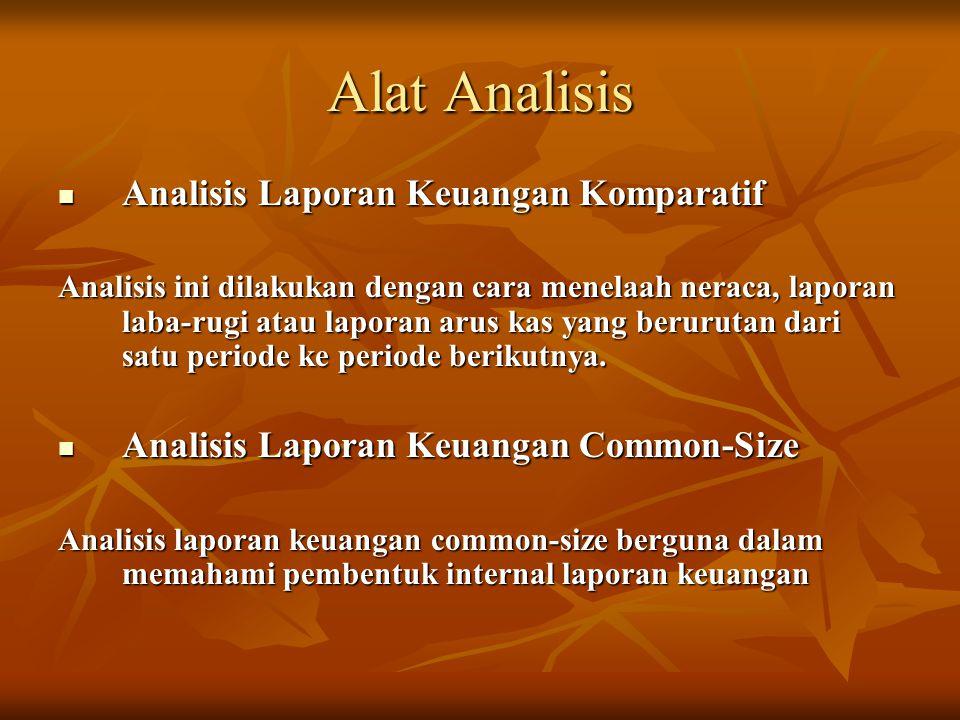 Alat Analisis Analisis Laporan Keuangan Komparatif