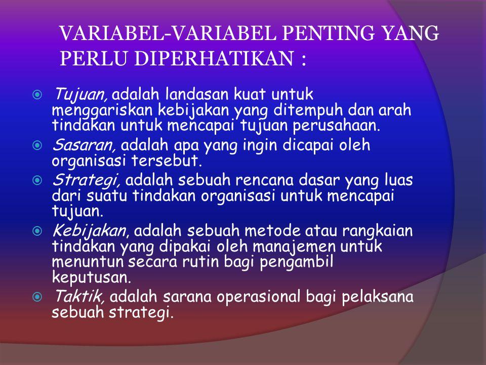 VARIABEL-VARIABEL PENTING YANG PERLU DIPERHATIKAN :