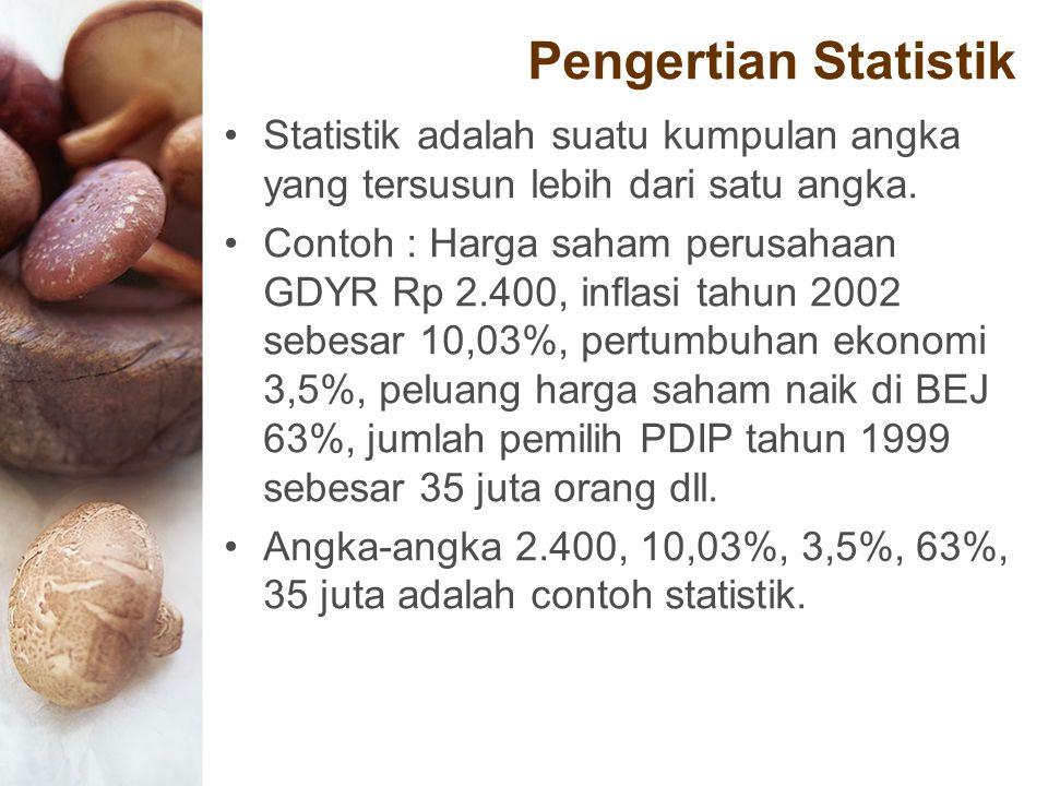 Pengertian Statistik Statistik adalah suatu kumpulan angka yang tersusun lebih dari satu angka.