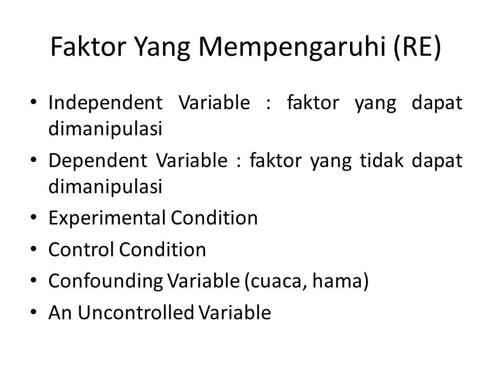 Faktor Yang Mempengaruhi (RE)