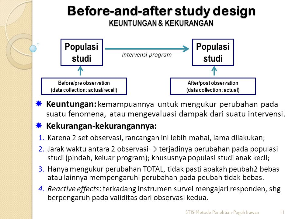 Before-and-after study design KEUNTUNGAN & KEKURANGAN