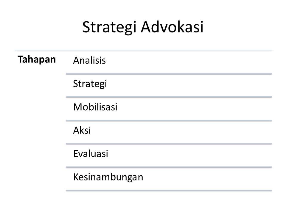 Strategi Advokasi Tahapan Analisis Strategi Mobilisasi Aksi Evaluasi