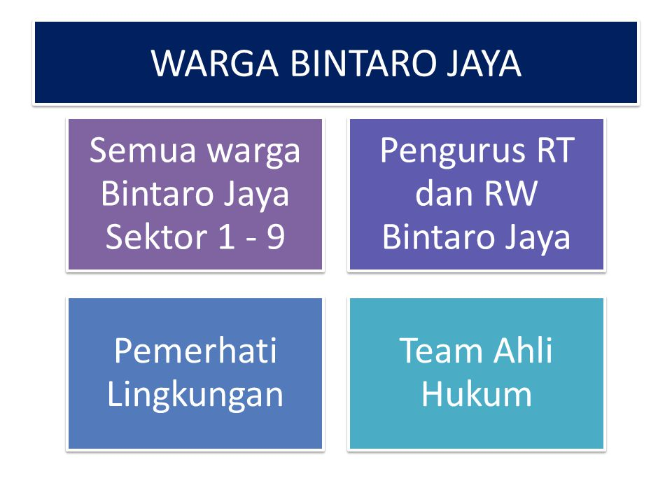 WARGA BINTARO JAYA Semua warga Bintaro Jaya Sektor 1 - 9