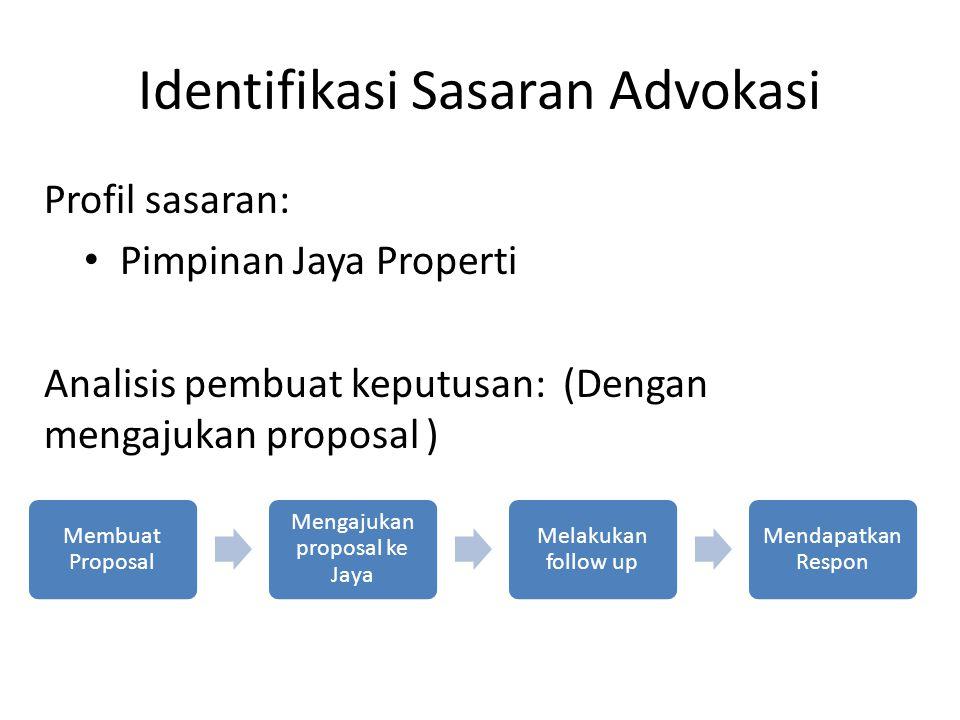 Identifikasi Sasaran Advokasi