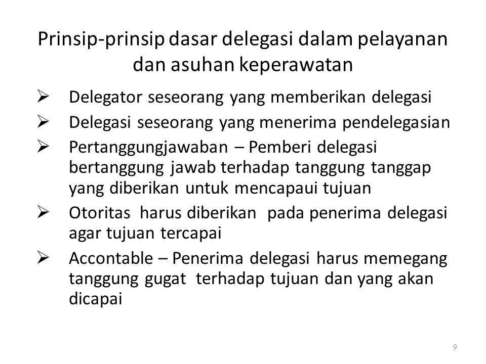 Prinsip-prinsip dasar delegasi dalam pelayanan dan asuhan keperawatan