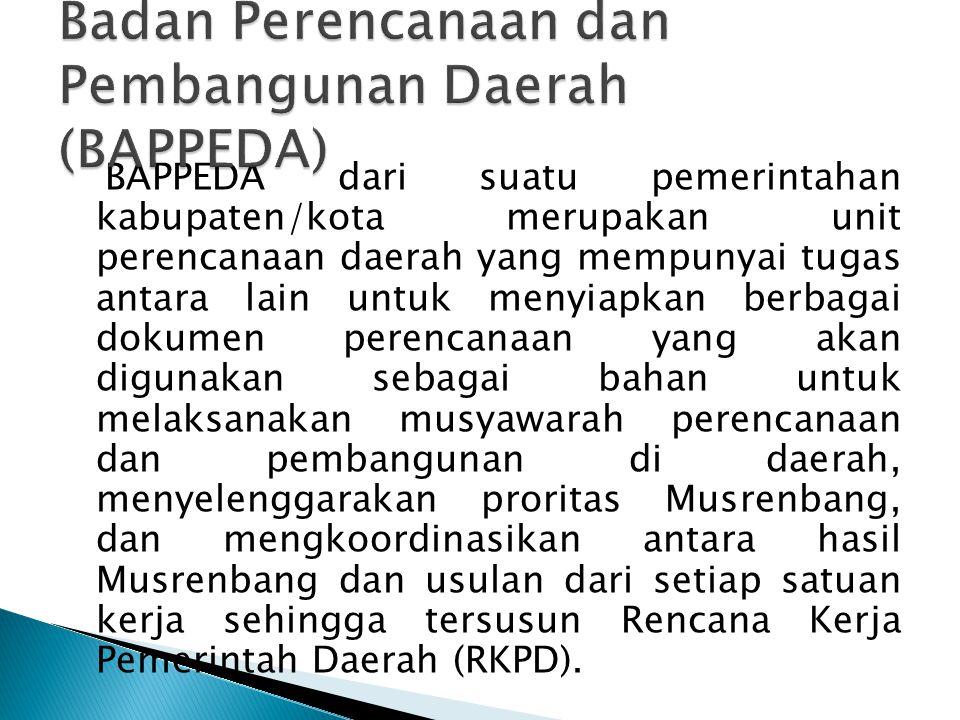 Badan Perencanaan dan Pembangunan Daerah (BAPPEDA)