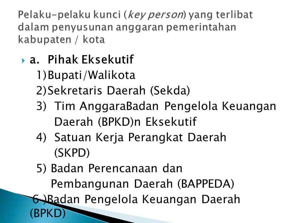 2) Sekretaris Daerah (Sekda) 3) Tim AnggaraBadan Pengelola Keuangan