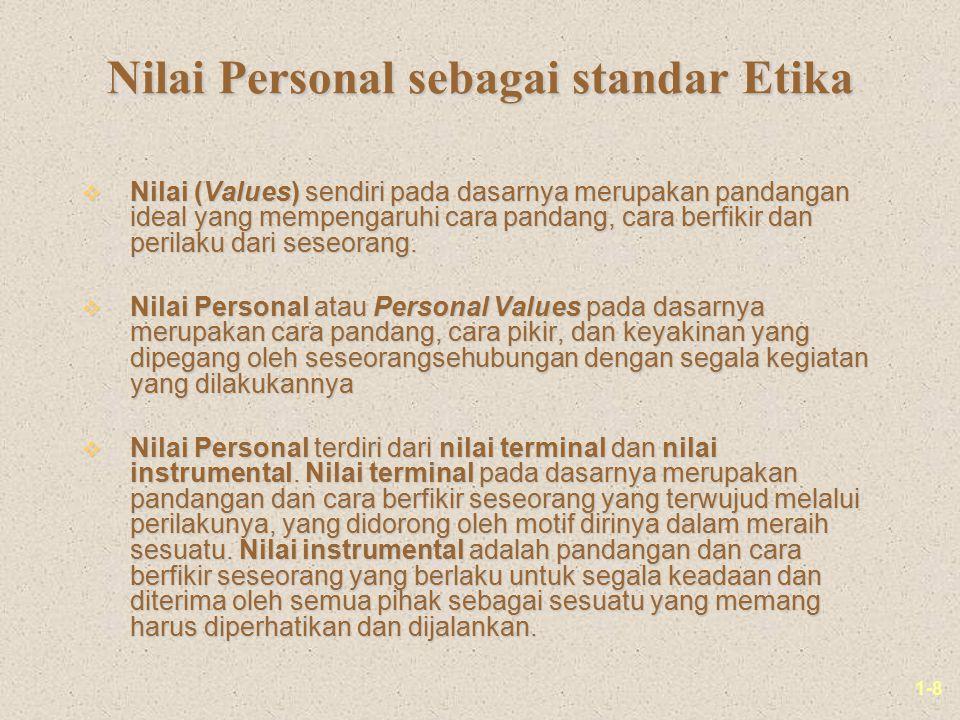 Nilai Personal sebagai standar Etika