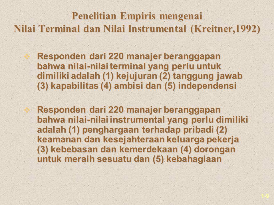 Penelitian Empiris mengenai Nilai Terminal dan Nilai Instrumental (Kreitner,1992)