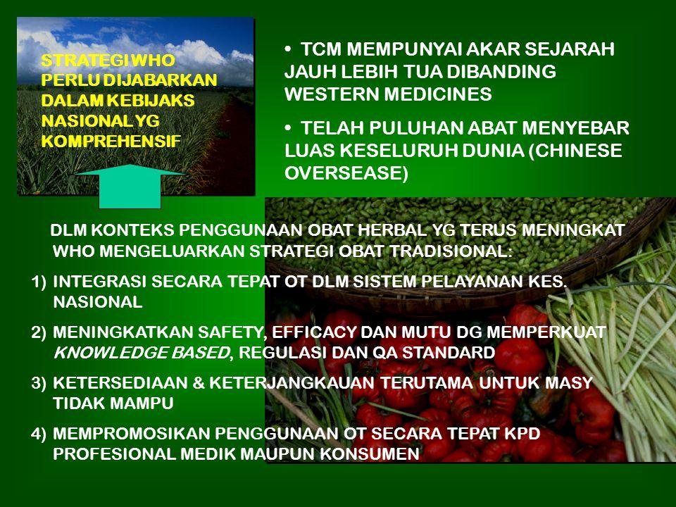 TCM MEMPUNYAI AKAR SEJARAH JAUH LEBIH TUA DIBANDING WESTERN MEDICINES