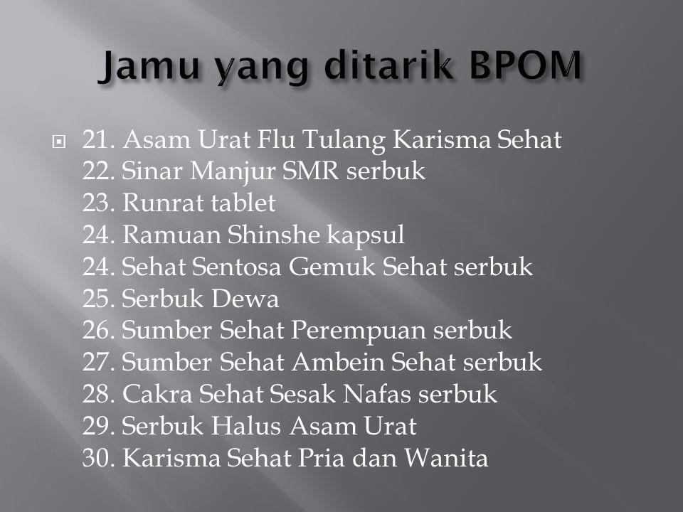 Jamu yang ditarik BPOM