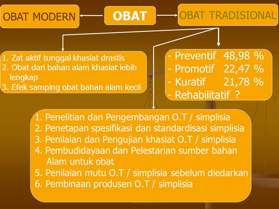 OBAT OBAT TRADISIONAL OBAT MODERN - Preventif 48,98 %