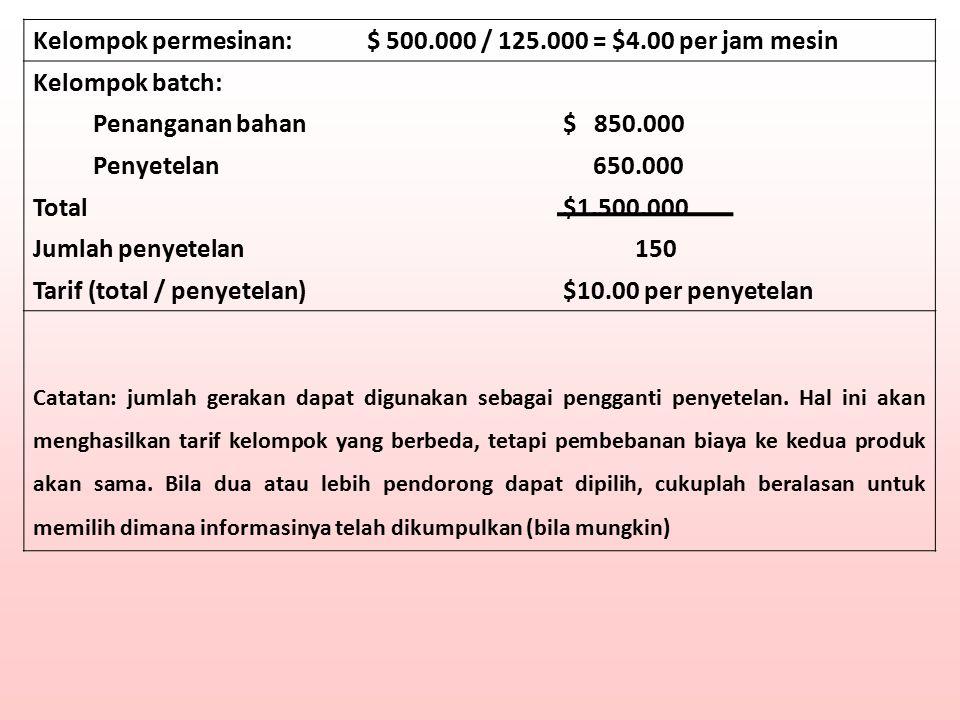Tarif (total / penyetelan) $10.00 per penyetelan