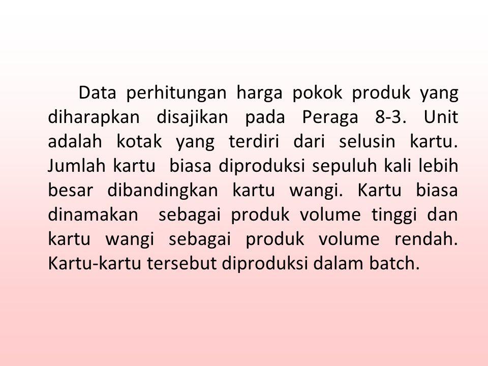 Data perhitungan harga pokok produk yang diharapkan disajikan pada Peraga 8-3.