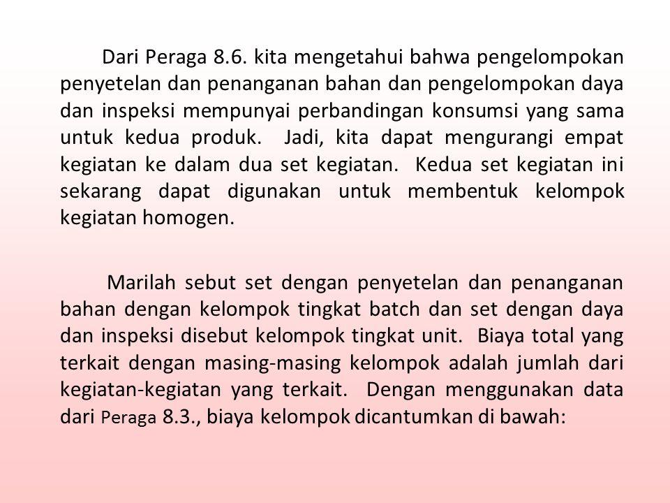 Dari Peraga 8.6.