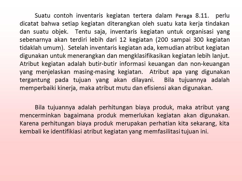 Suatu contoh inventaris kegiatan tertera dalam Peraga 8. 11