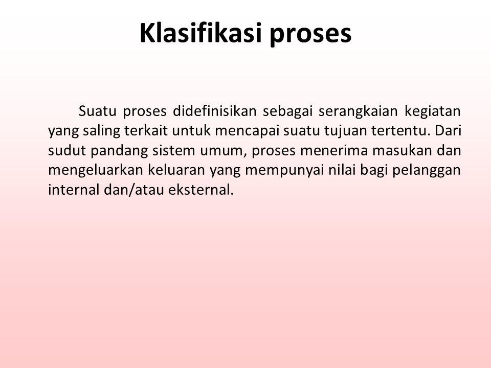 Klasifikasi proses