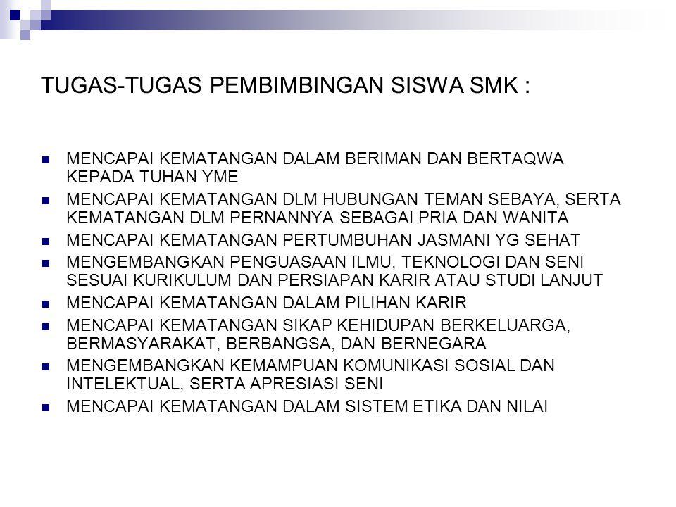 TUGAS-TUGAS PEMBIMBINGAN SISWA SMK :