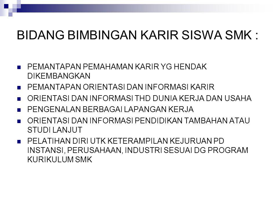 BIDANG BIMBINGAN KARIR SISWA SMK :