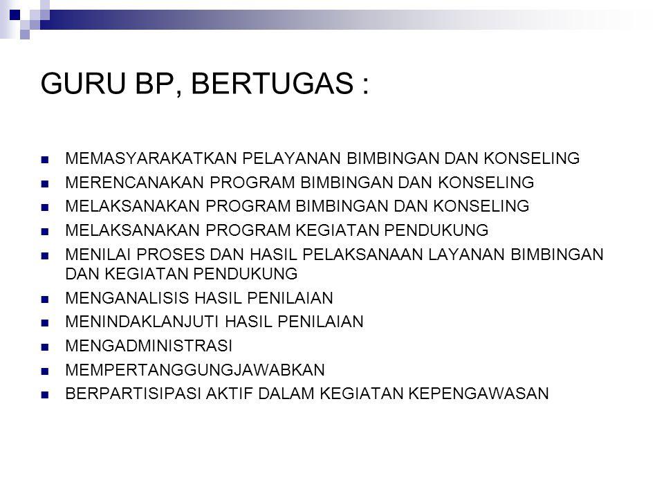 GURU BP, BERTUGAS : MEMASYARAKATKAN PELAYANAN BIMBINGAN DAN KONSELING