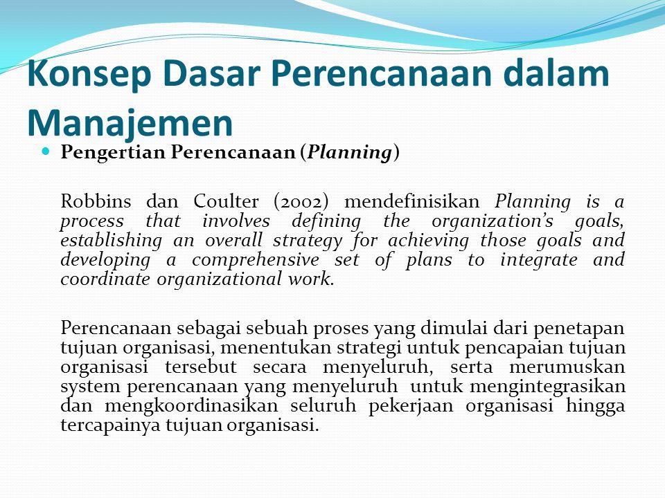 Konsep Dasar Perencanaan dalam Manajemen