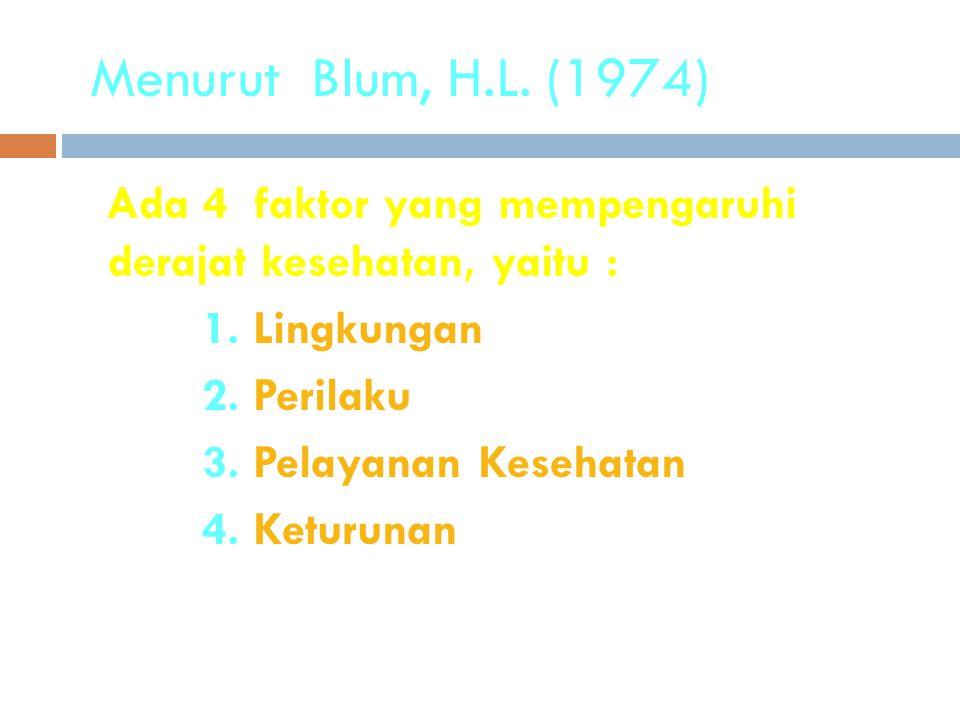 Menurut Blum, H.L. (1974) 1. Lingkungan 2. Perilaku