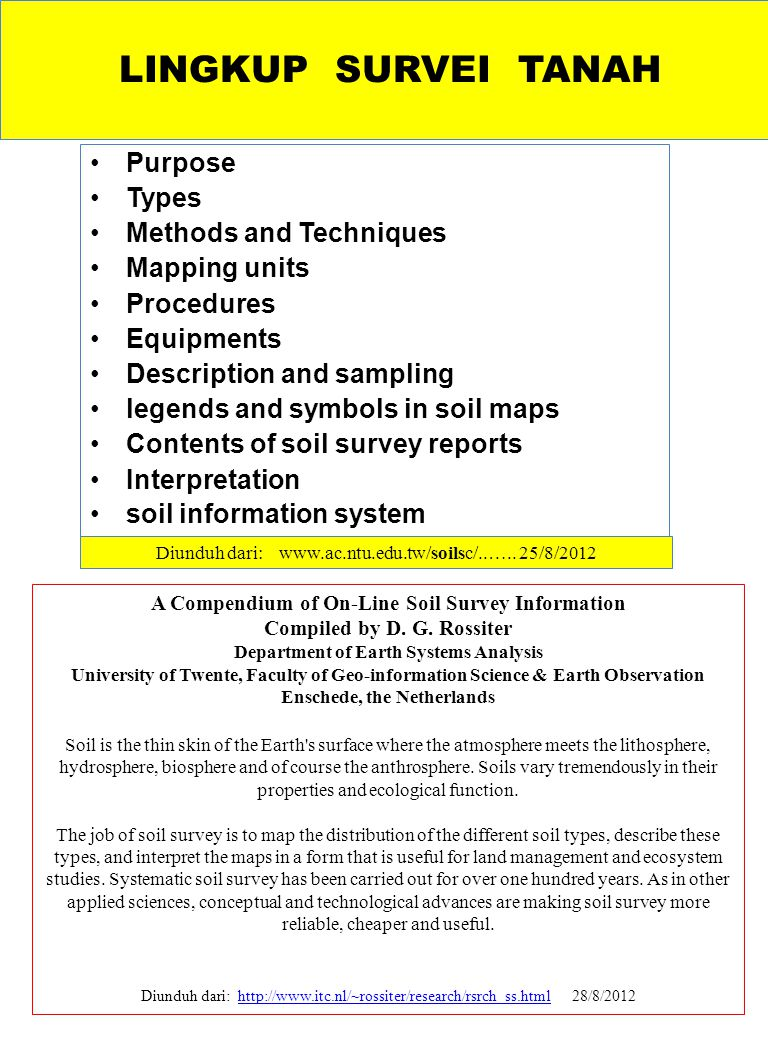 A Compendium of On-Line Soil Survey Information