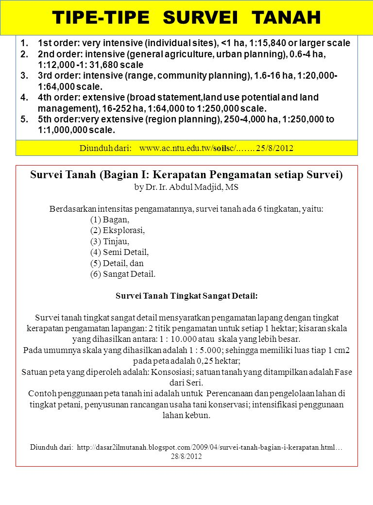 TIPE-TIPE SURVEI TANAH