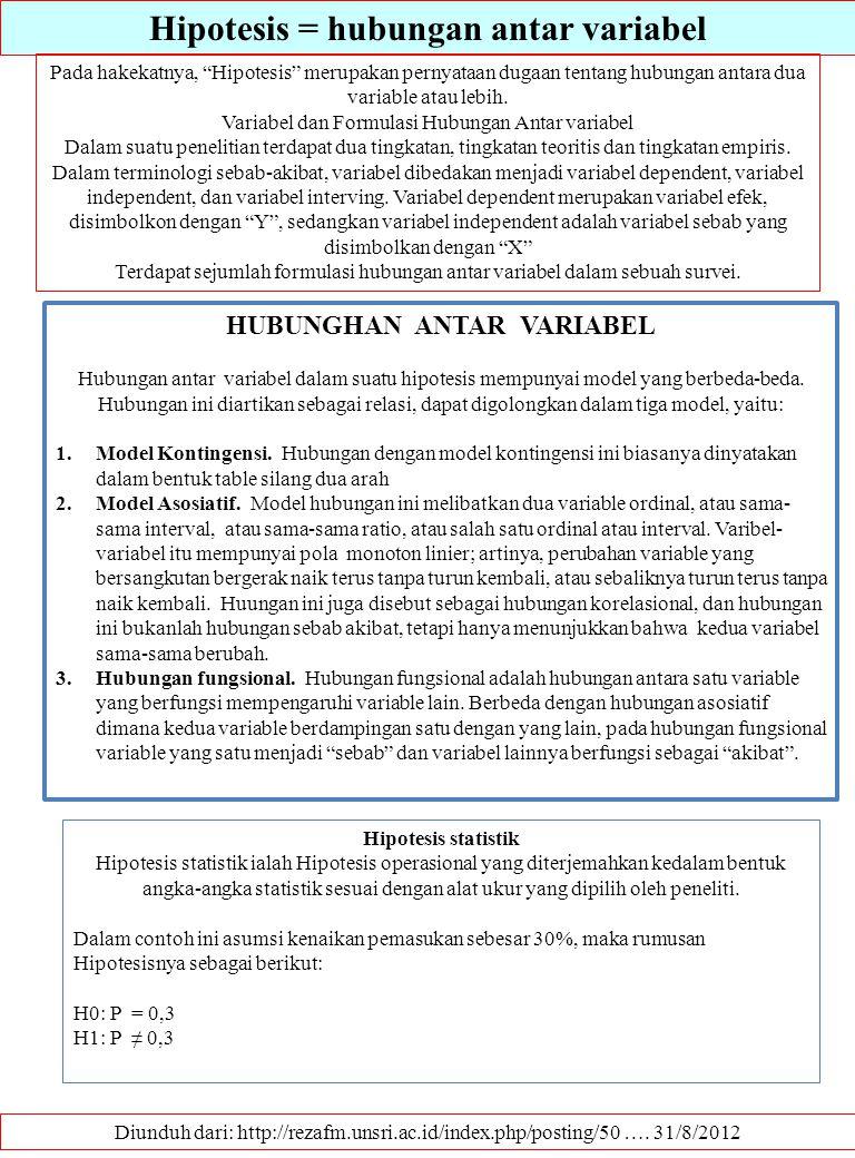 Hipotesis = hubungan antar variabel HUBUNGHAN ANTAR VARIABEL