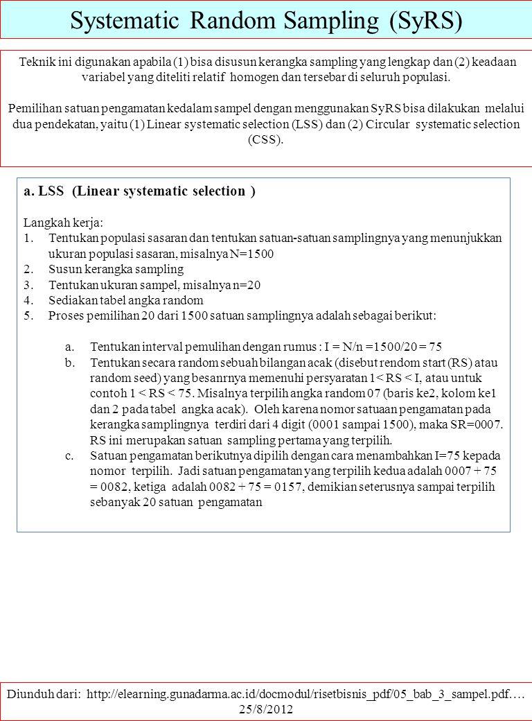 Systematic Random Sampling (SyRS)