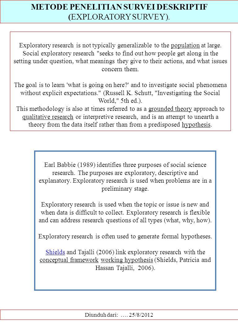 METODE PENELITIAN SURVEI DESKRIPTIF (EXPLORATORY SURVEY).