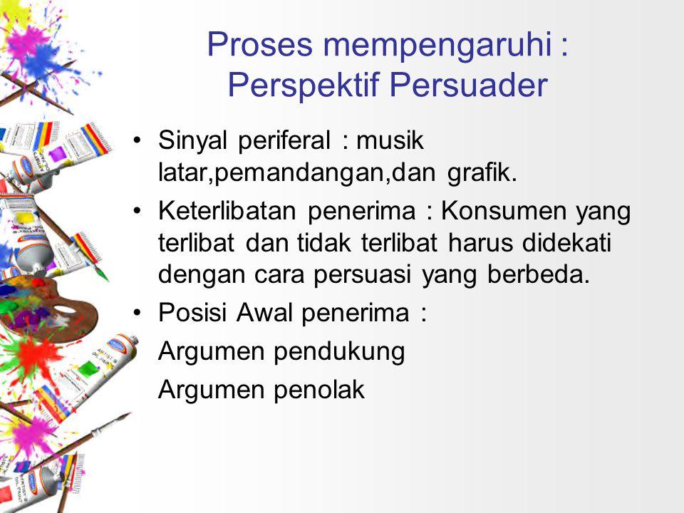Proses mempengaruhi : Perspektif Persuader