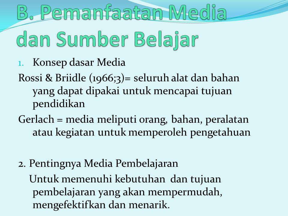 B. Pemanfaatan Media dan Sumber Belajar