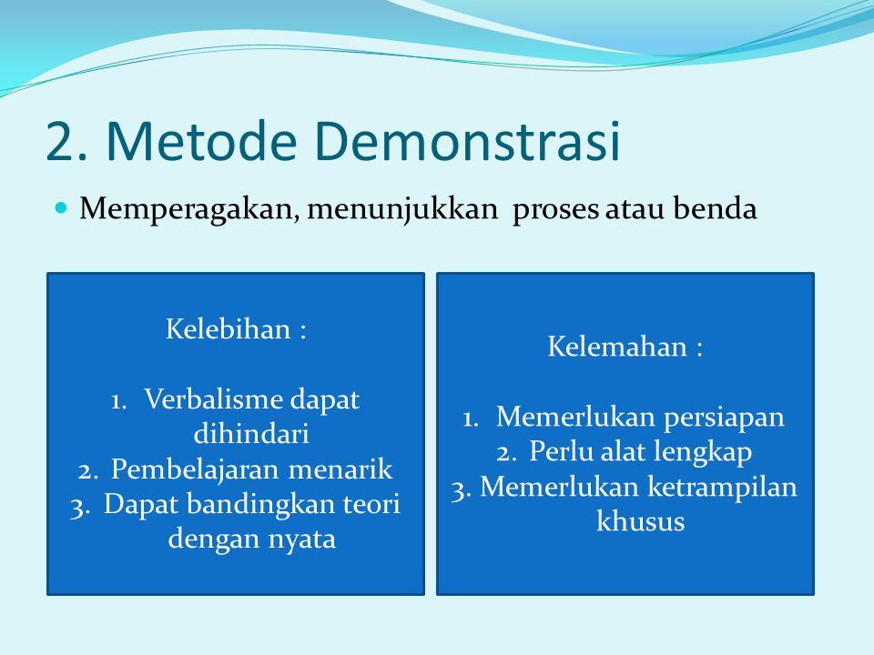 2. Metode Demonstrasi Memperagakan, menunjukkan proses atau benda