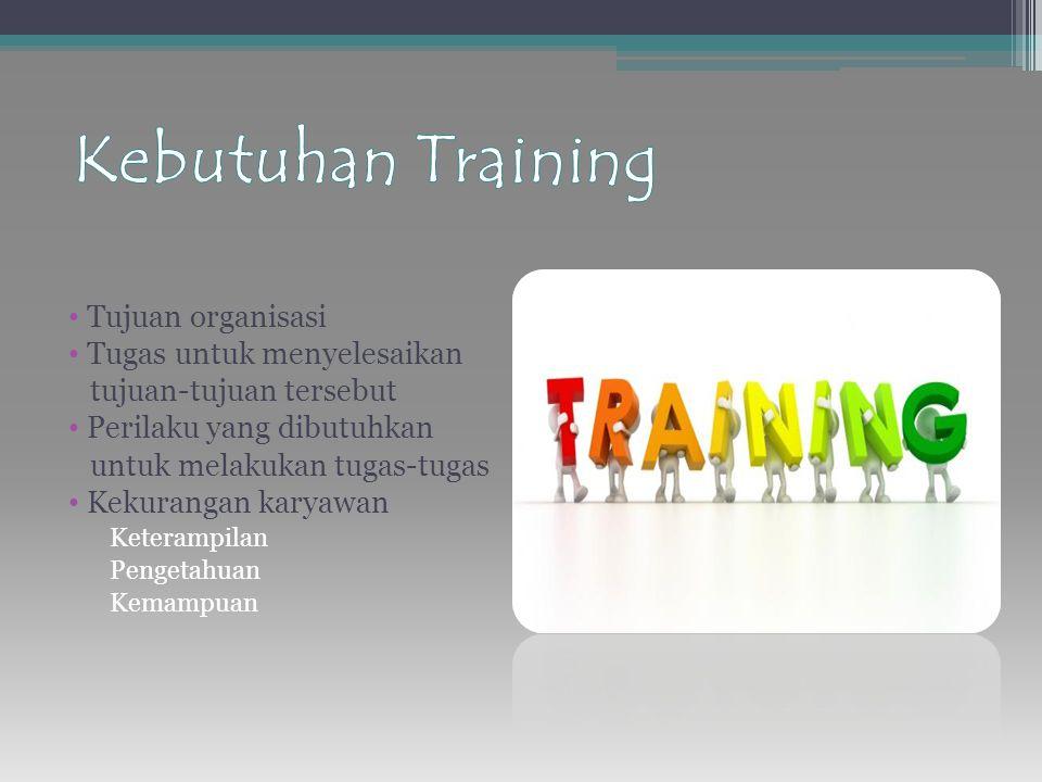 Kebutuhan Training Tujuan organisasi Tugas untuk menyelesaikan