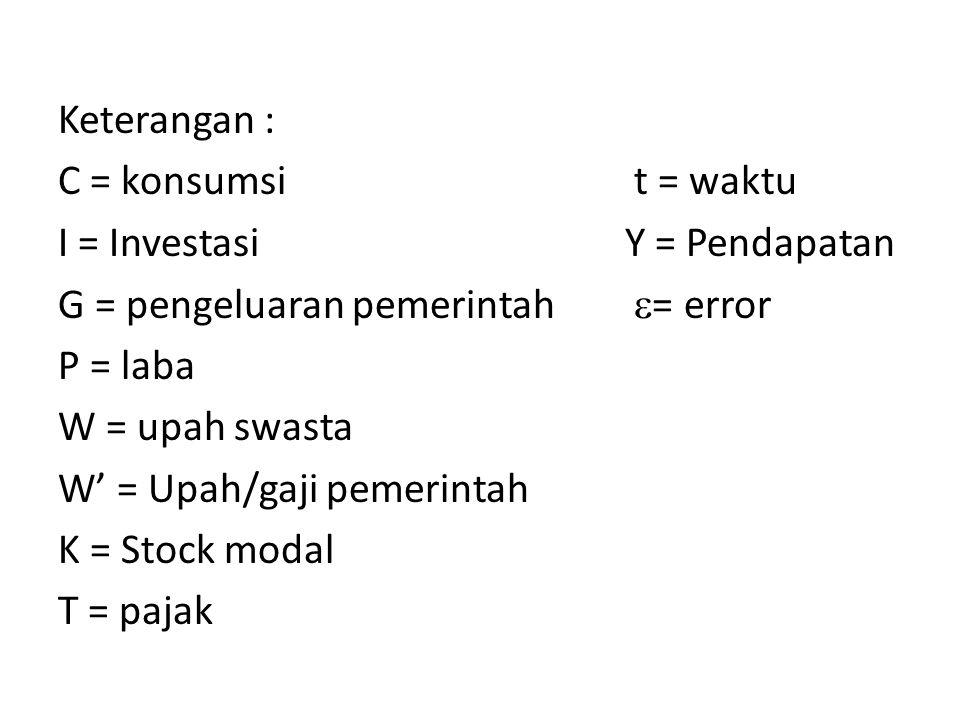 Keterangan : C = konsumsi t = waktu I = Investasi Y = Pendapatan G = pengeluaran pemerintah = error P = laba W = upah swasta W' = Upah/gaji pemerintah K = Stock modal T = pajak