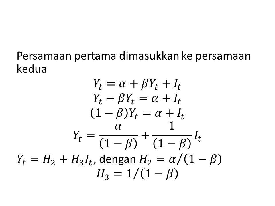 Persamaan pertama dimasukkan ke persamaan kedua 𝑌 𝑡 =𝛼+𝛽 𝑌 𝑡 + 𝐼 𝑡 𝑌 𝑡 −𝛽 𝑌 𝑡 =𝛼+ 𝐼 𝑡 1−𝛽 𝑌 𝑡 =𝛼+ 𝐼 𝑡 𝑌 𝑡 = 𝛼 1−𝛽 + 1 1−𝛽 𝐼 𝑡 𝑌 𝑡 = 𝐻 2 + 𝐻 3 𝐼 𝑡 , dengan 𝐻 2 = 𝛼 1−𝛽 𝐻 3 = 1 1−𝛽