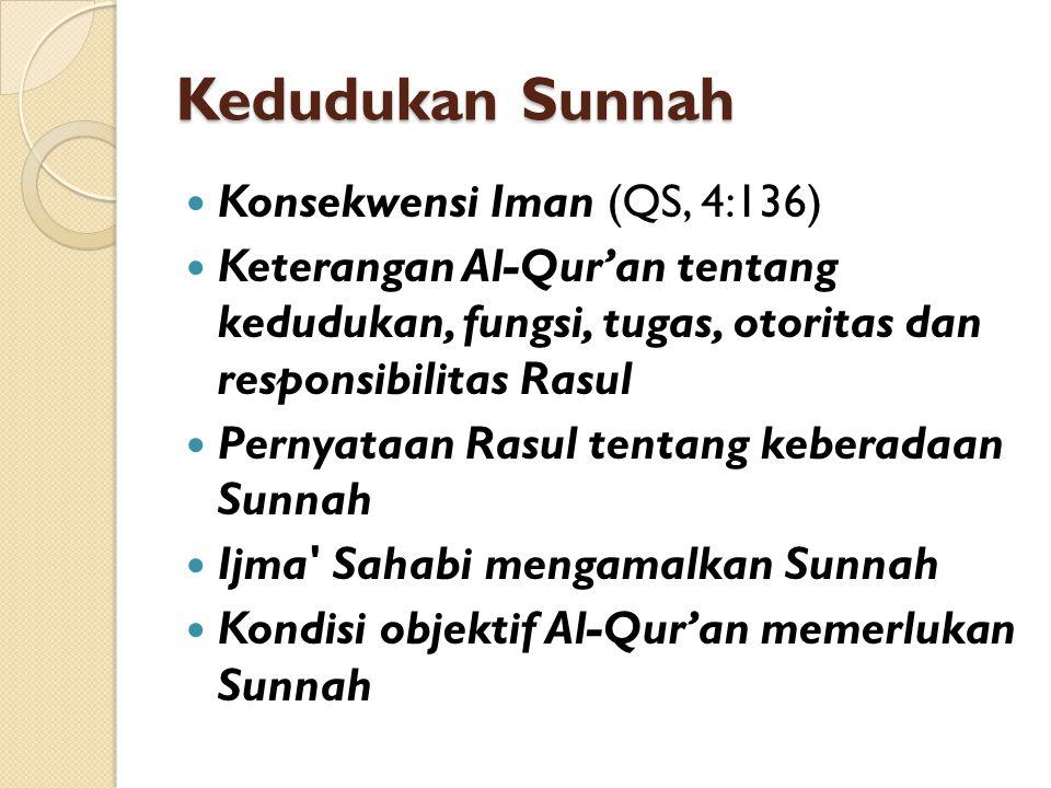 Kedudukan Sunnah Konsekwensi Iman (QS, 4:136)