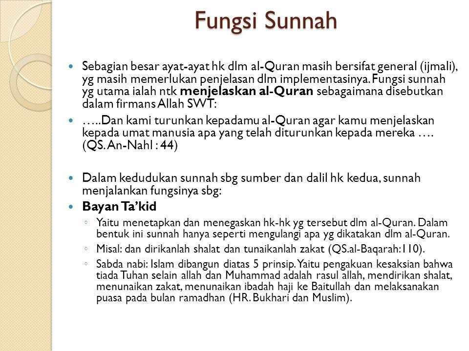 Fungsi Sunnah