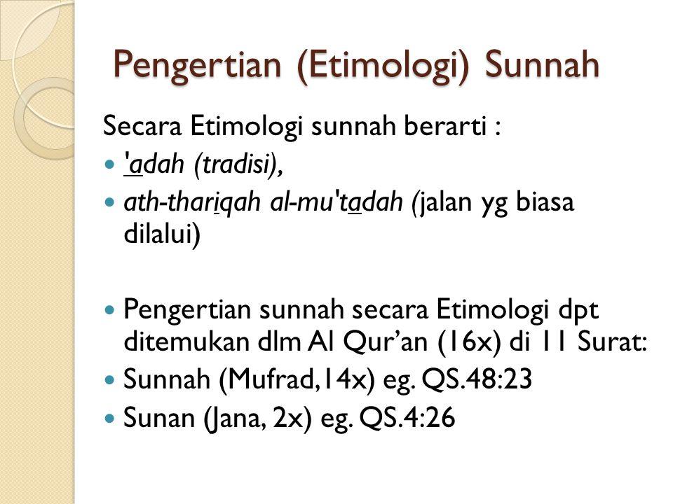 Pengertian (Etimologi) Sunnah