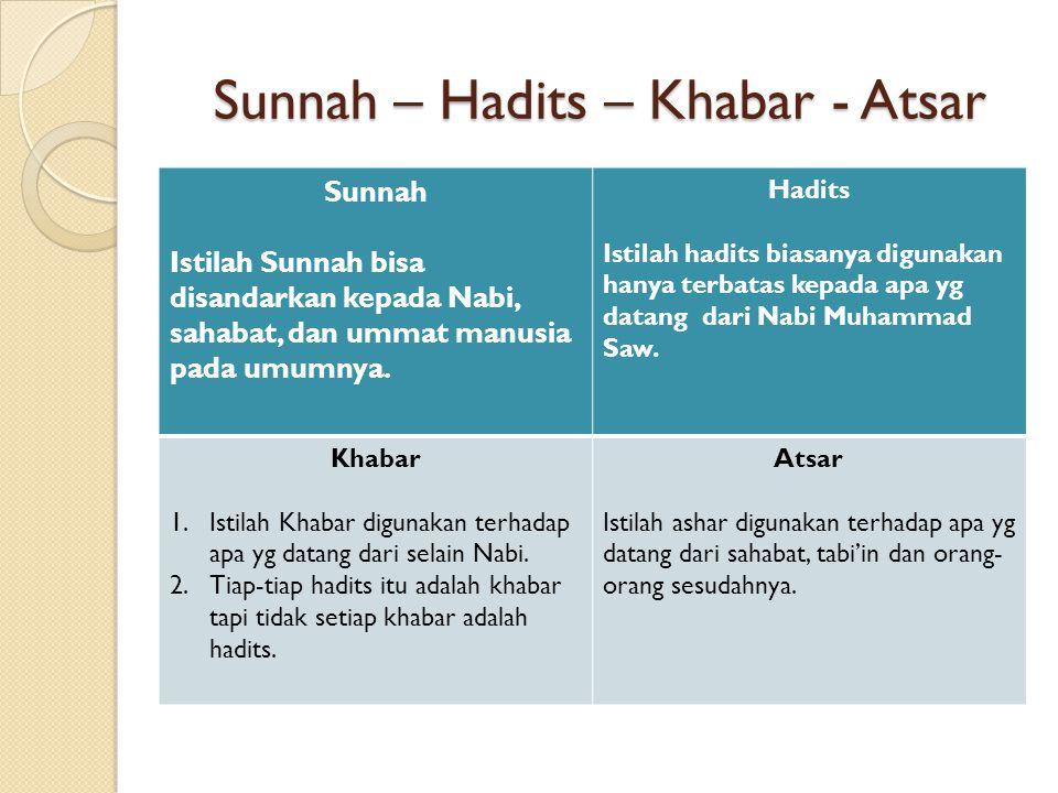 Sunnah – Hadits – Khabar - Atsar
