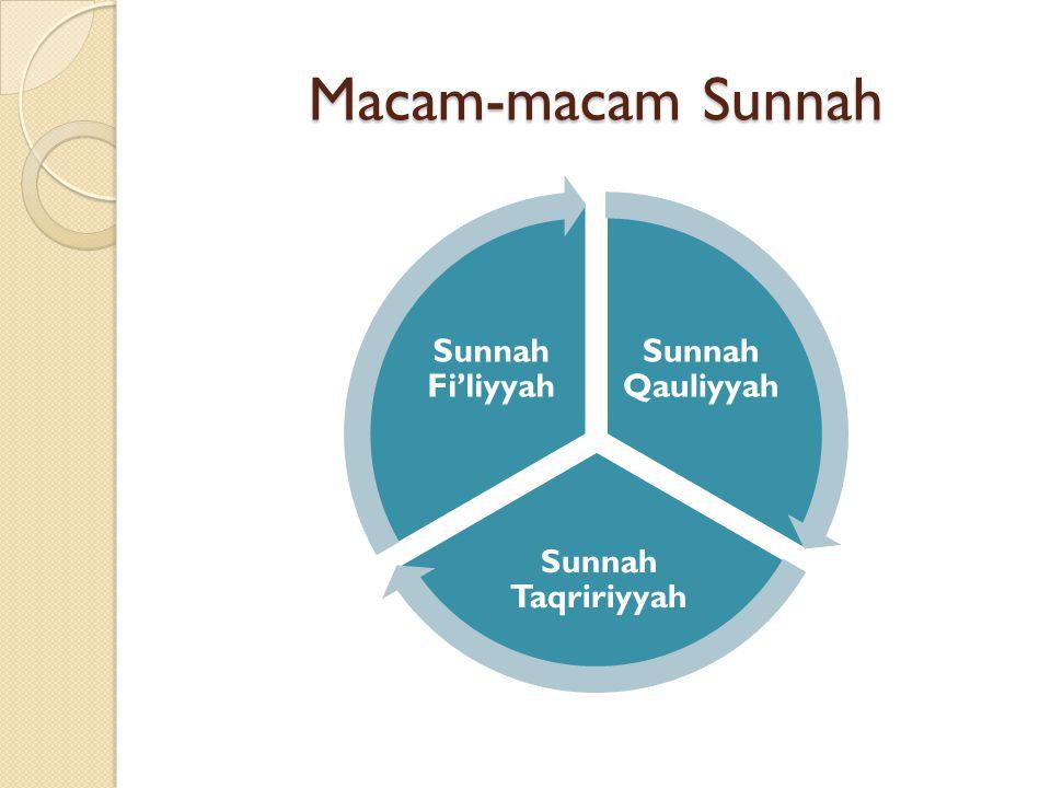 Macam-macam Sunnah Sunnah Qauliyyah Sunnah Taqririyyah