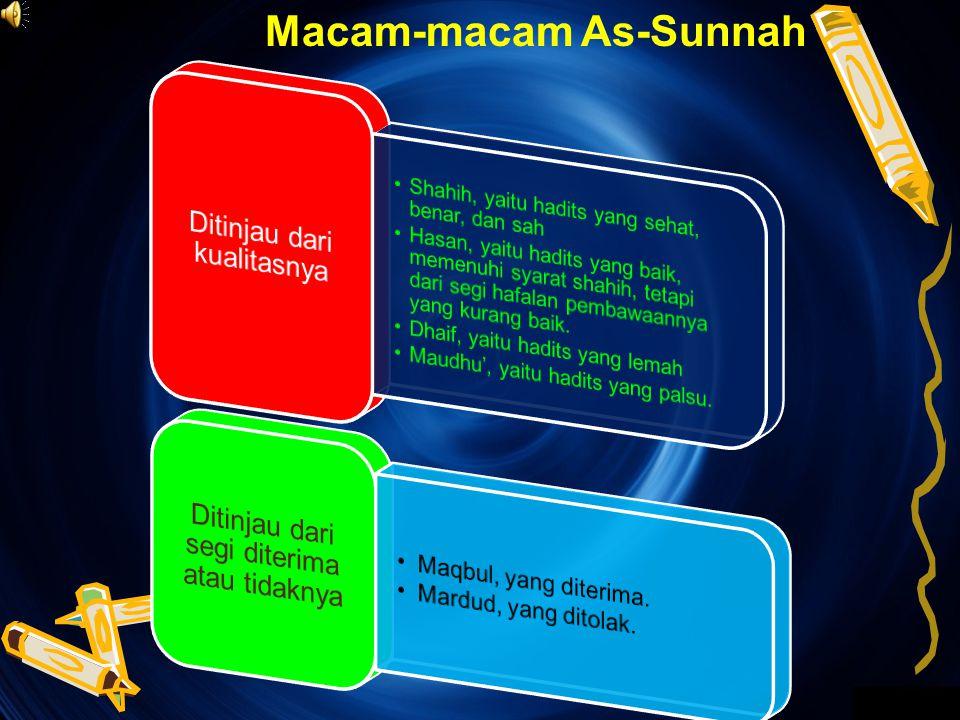 Macam-macam As-Sunnah