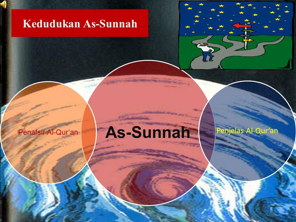 Kedudukan As-Sunnah As-Sunnah Penjelas Al-Qur'an Penafsir Al-Qur'an
