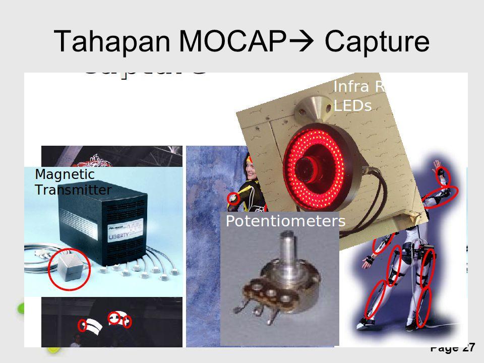 Tahapan MOCAP Capture