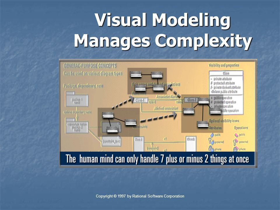 Visual Modeling Manages Complexity